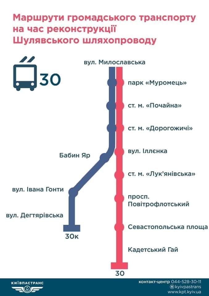 Обьезд Шулявки