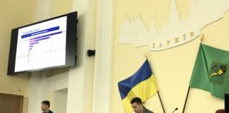 Харківська міська рада