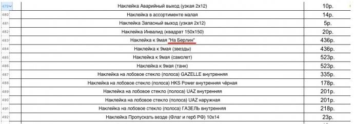 """Росгвардія купити для автомобілів наліпкі """"На Берлін"""""""