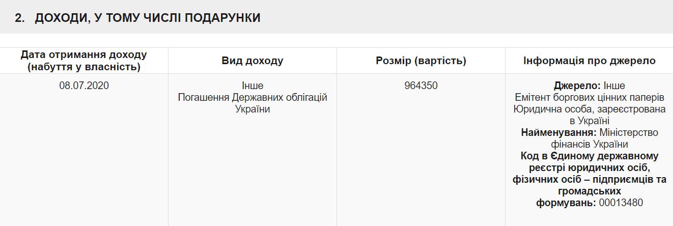 За будь-якої влади. Голова НКЦПФР Хромаєв продовжує заробляти мільйони