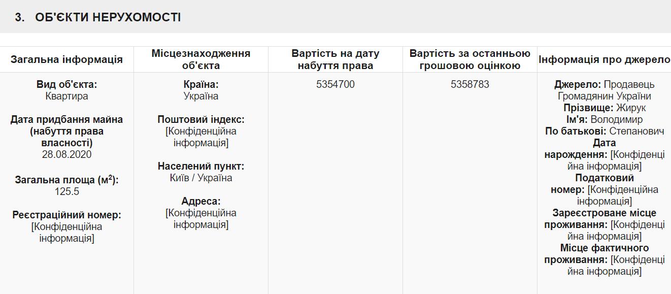 Два місяці на посаді. Замміністра МЗС придбав квартиру у Києві за понад п'ять мільйонів