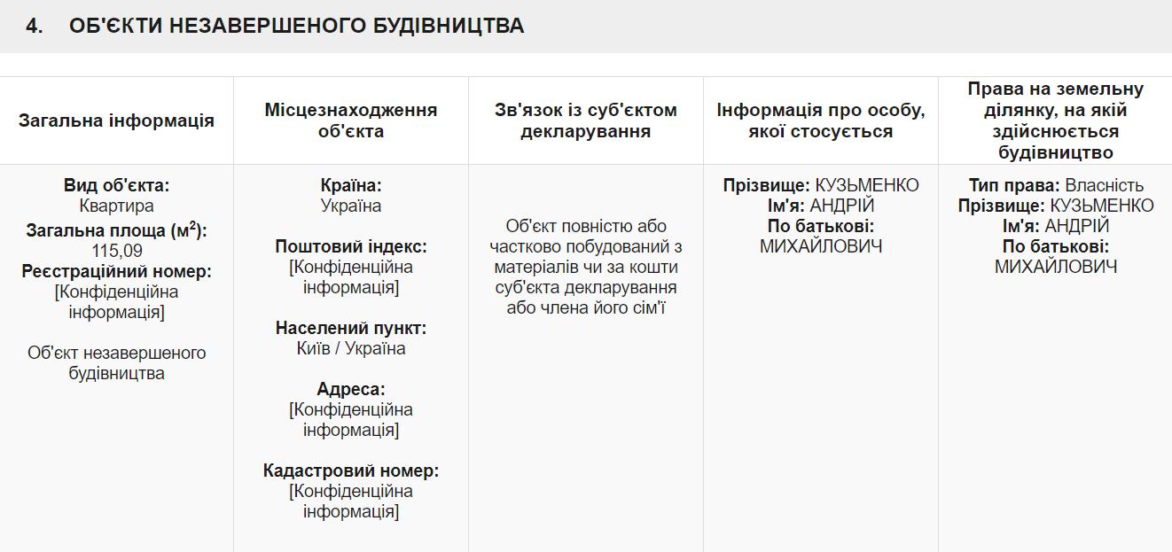 Призначений Зеленським посол у Катарі будує квартиру у Києві за 1,4 мільйона