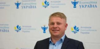 Віктор Мялік
